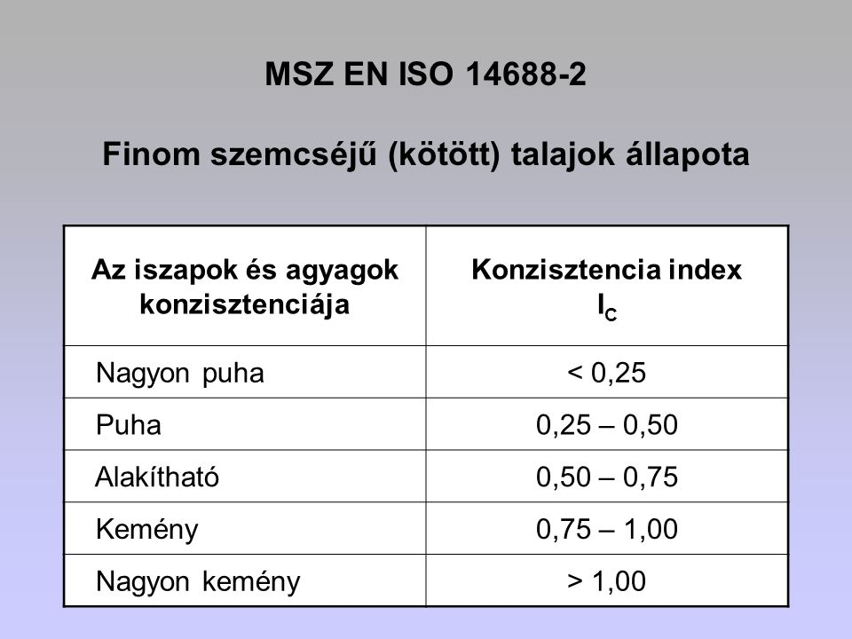 MSZ EN ISO 14688-2 Finom szemcséjű (kötött) talajok állapota