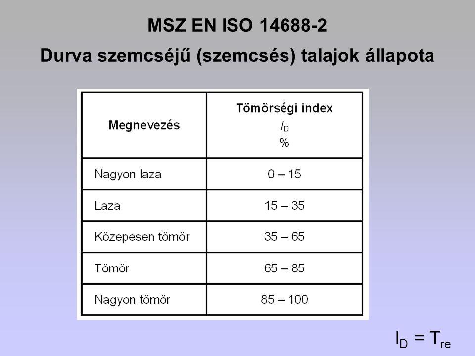 MSZ EN ISO 14688-2 Durva szemcséjű (szemcsés) talajok állapota