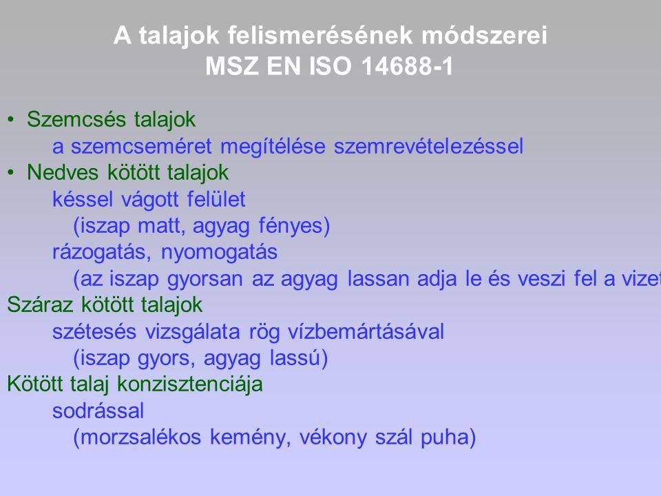 A talajok felismerésének módszerei MSZ EN ISO 14688-1