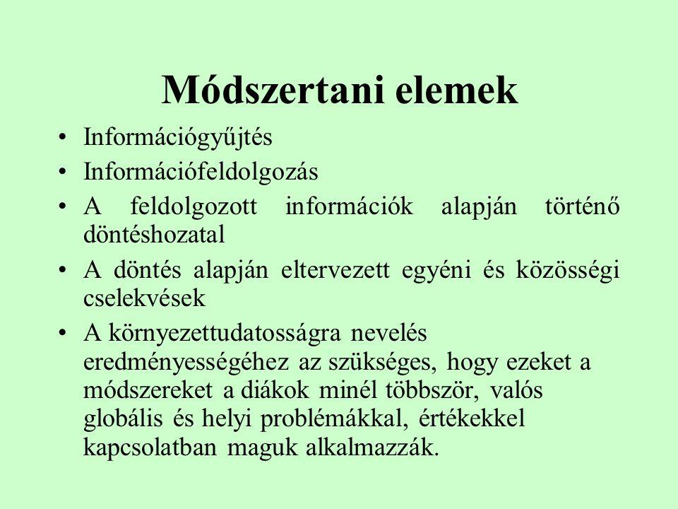Módszertani elemek Információgyűjtés Információfeldolgozás
