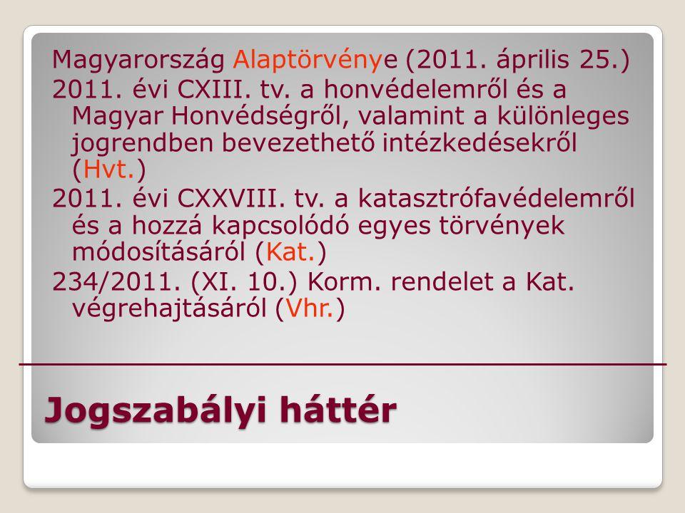 Magyarország Alaptörvénye (2011. április 25. ) 2011. évi CXIII. tv