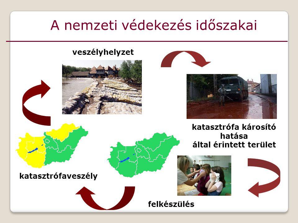 katasztrófa károsító hatása által érintett terület