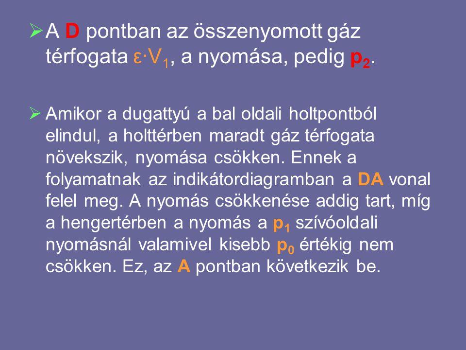 A D pontban az összenyomott gáz térfogata ε·V1, a nyomása, pedig p2.