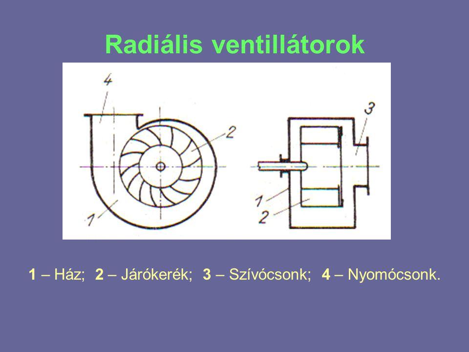 Radiális ventillátorok