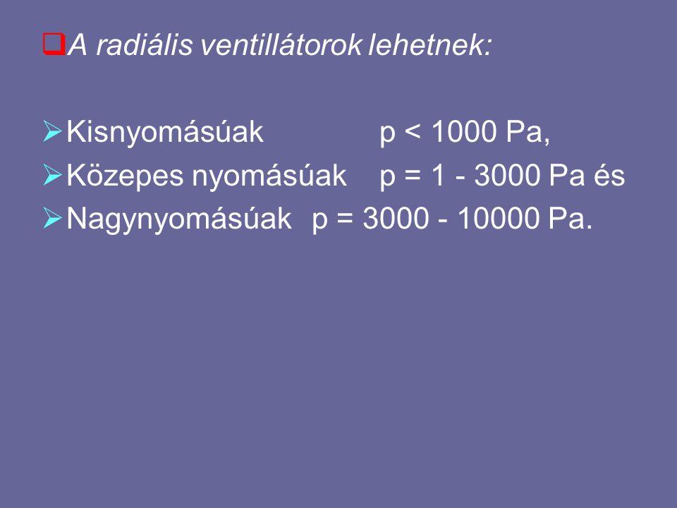 A radiális ventillátorok lehetnek: