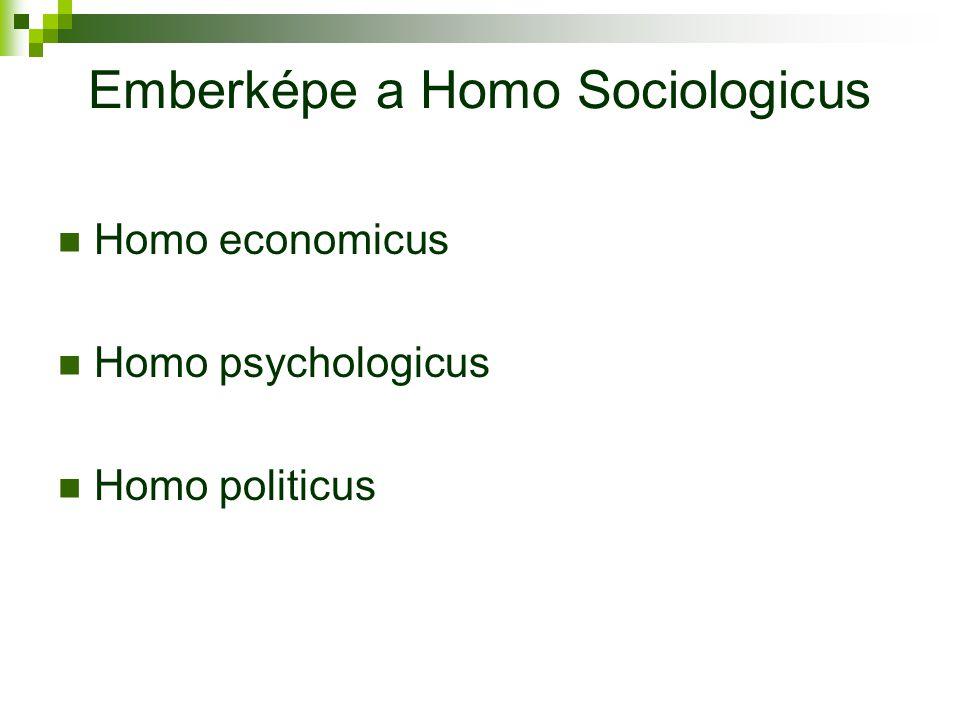 Emberképe a Homo Sociologicus