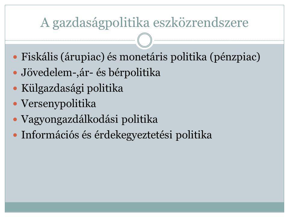 A gazdaságpolitika eszközrendszere