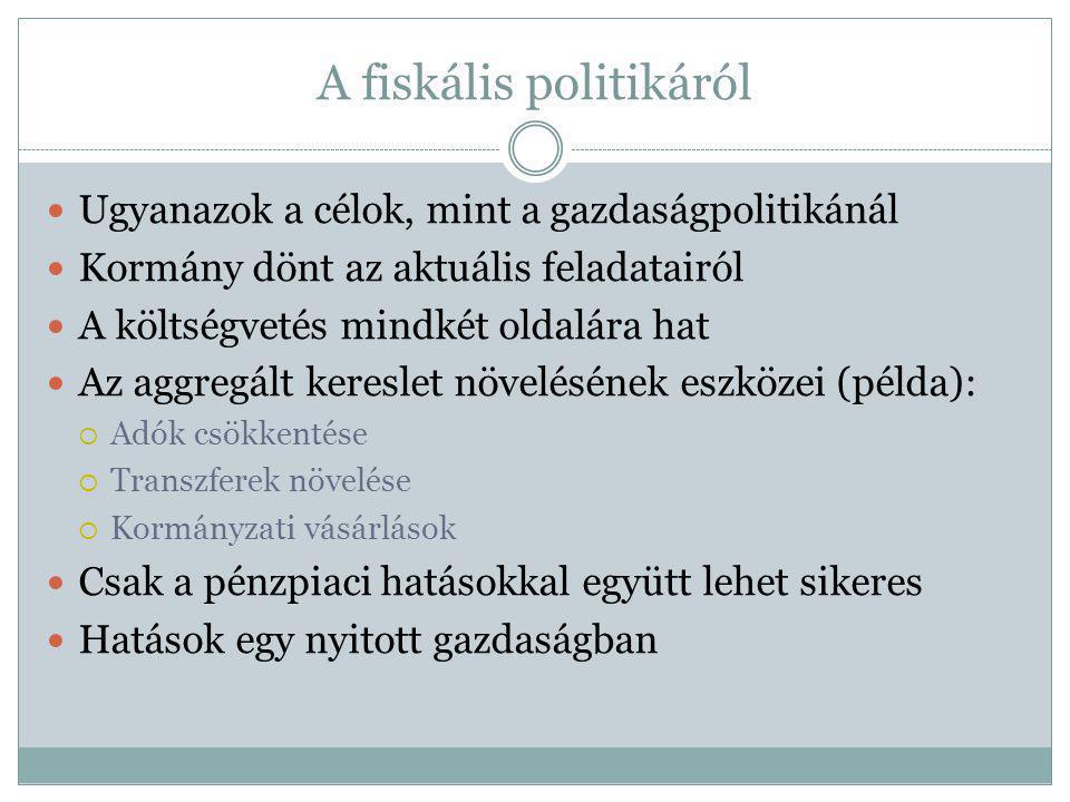 A fiskális politikáról