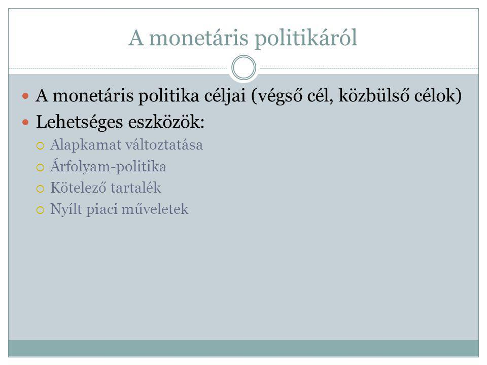 A monetáris politikáról