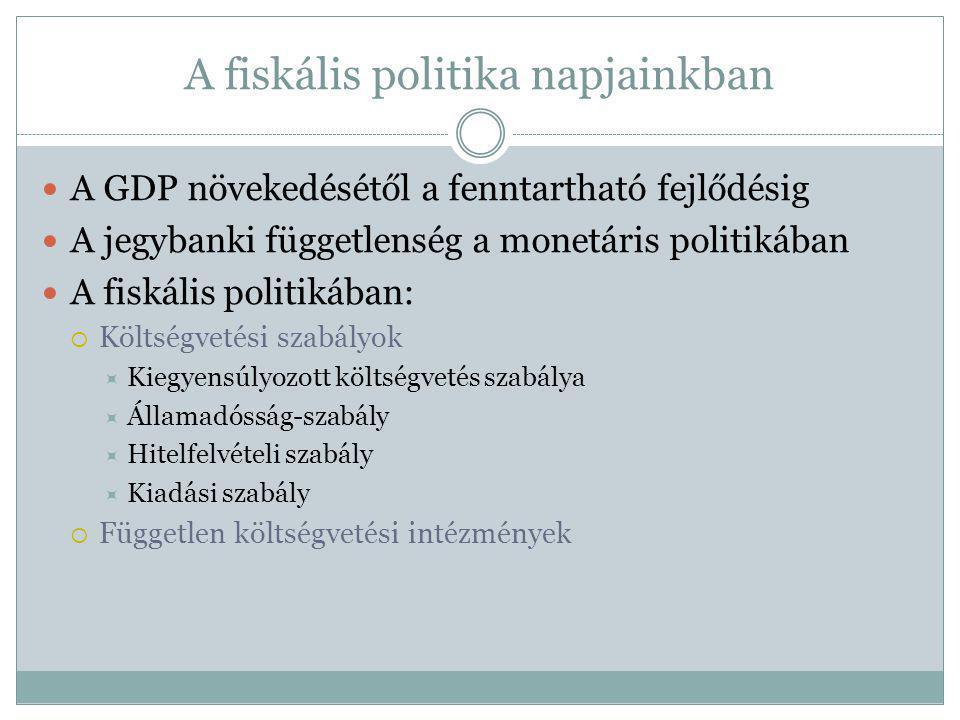 A fiskális politika napjainkban