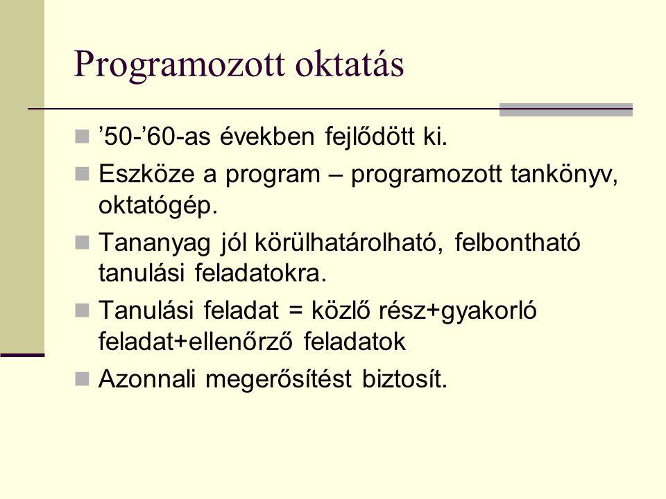 Programozott oktatás '50-'60-as években fejlődött ki.