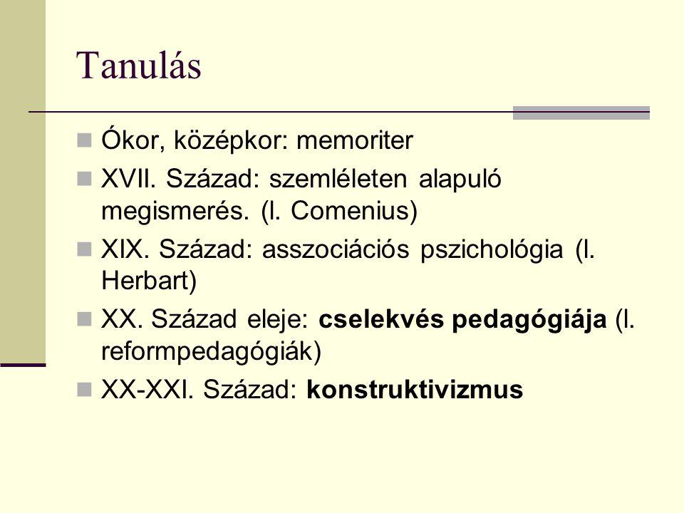 Tanulás Ókor, középkor: memoriter