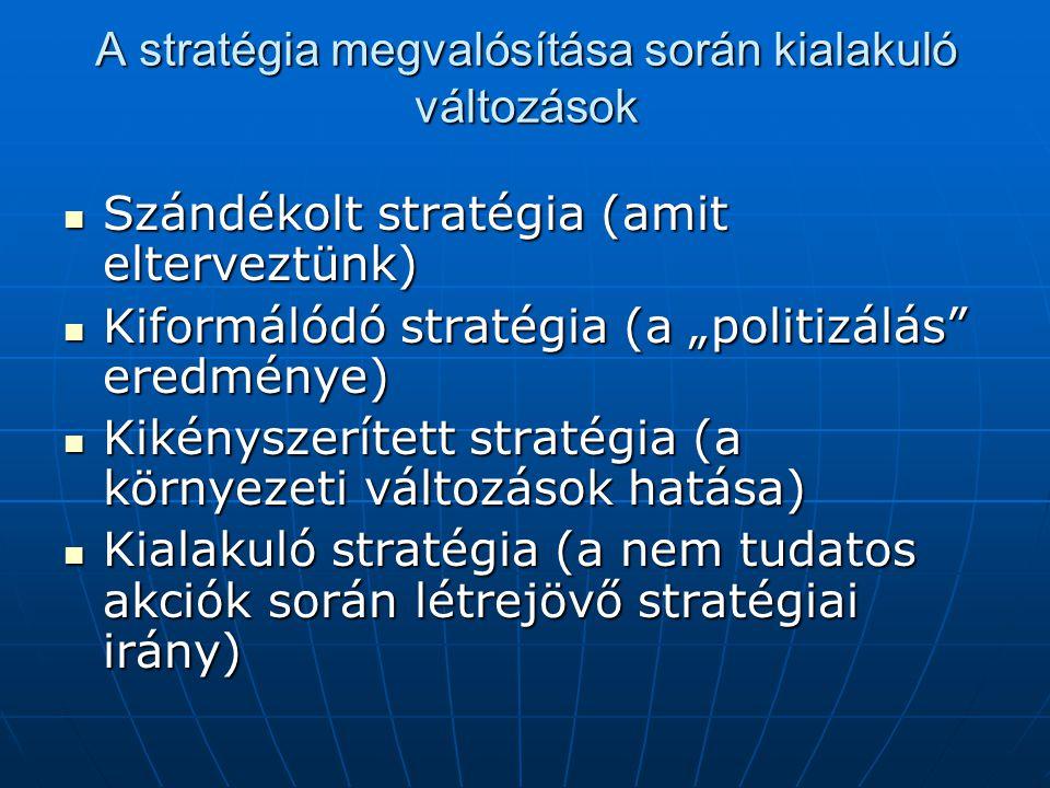 A stratégia megvalósítása során kialakuló változások