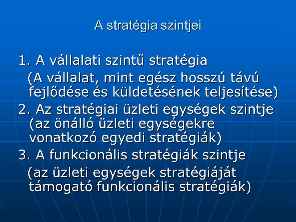 A stratégia szintjei 1. A vállalati szintű stratégia. (A vállalat, mint egész hosszú távú fejlődése és küldetésének teljesítése)