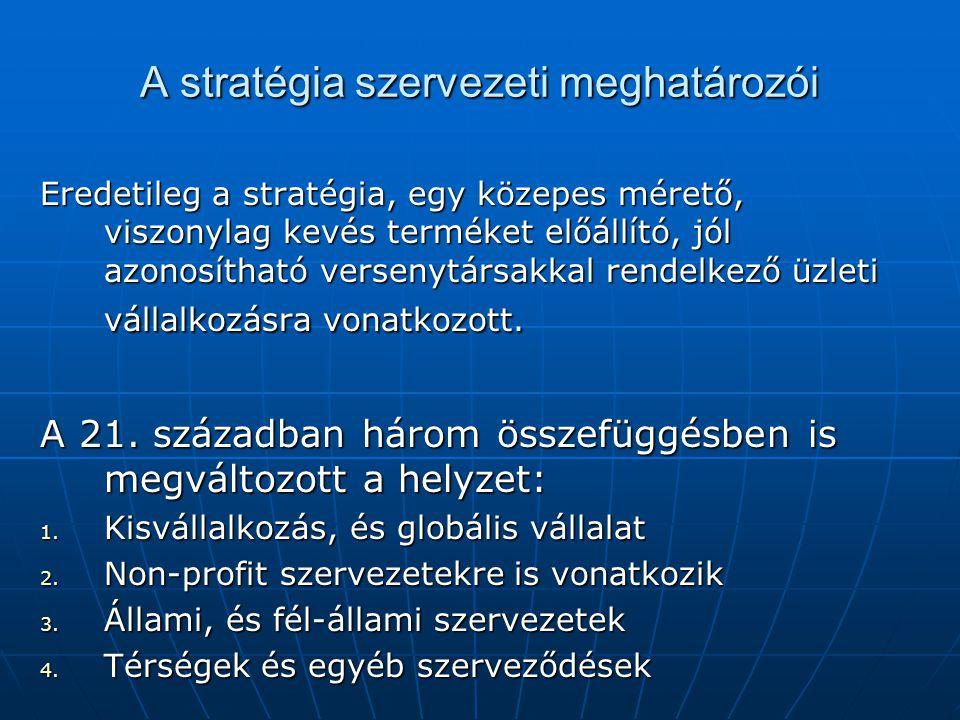 A stratégia szervezeti meghatározói