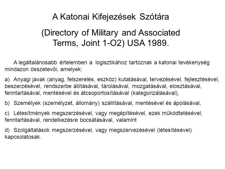 A Katonai Kifejezések Szótára