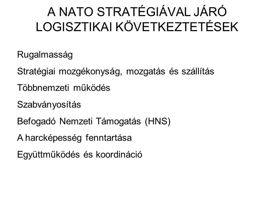A NATO STRATÉGIÁVAL JÁRÓ LOGISZTIKAI KÖVETKEZTETÉSEK