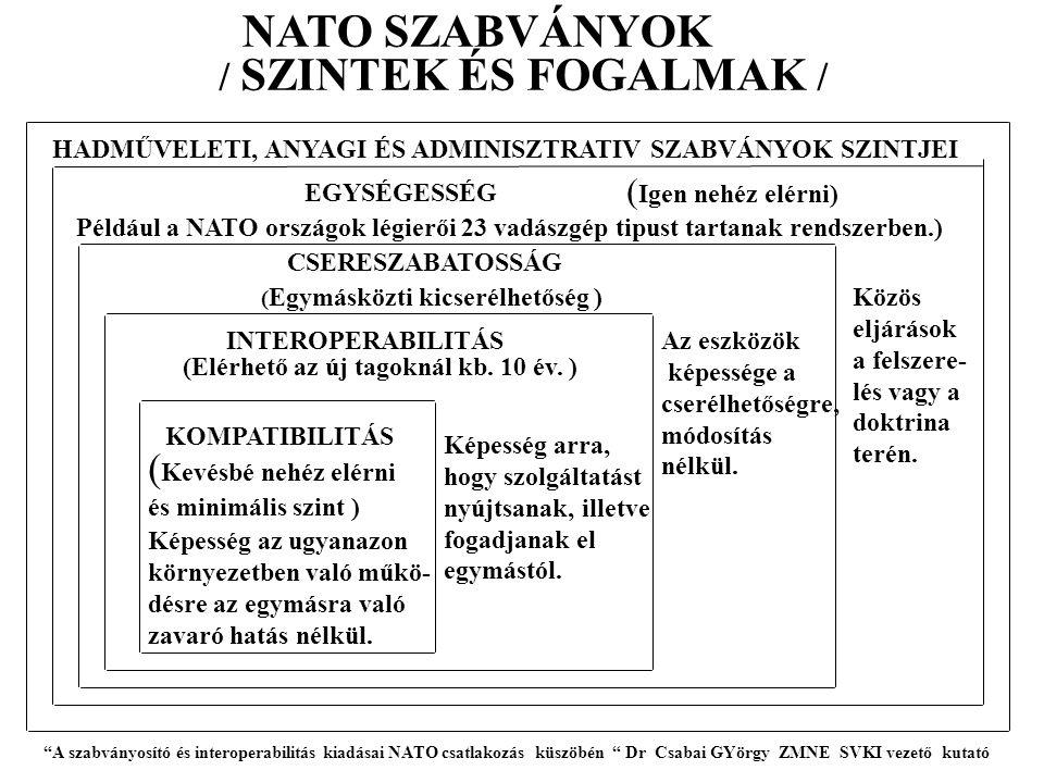 NATO SZABVÁNYOK / SZINTEK ÉS FOGALMAK / (Kevésbé nehéz elérni