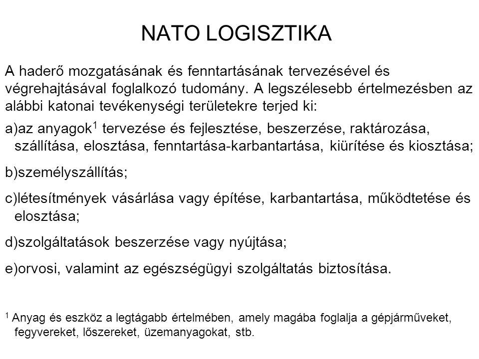NATO LOGISZTIKA
