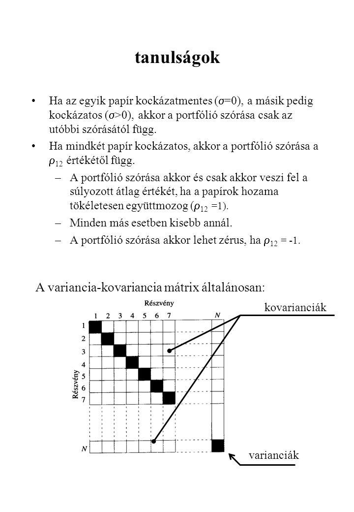 tanulságok A variancia-kovariancia mátrix általánosan: