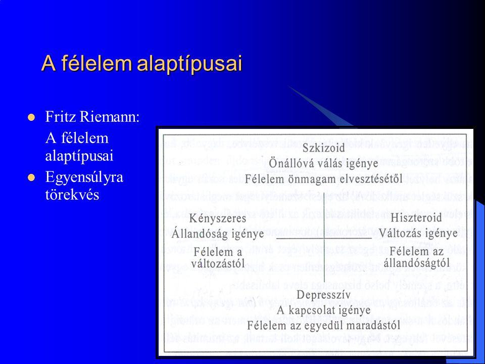 A félelem alaptípusai Fritz Riemann: A félelem alaptípusai