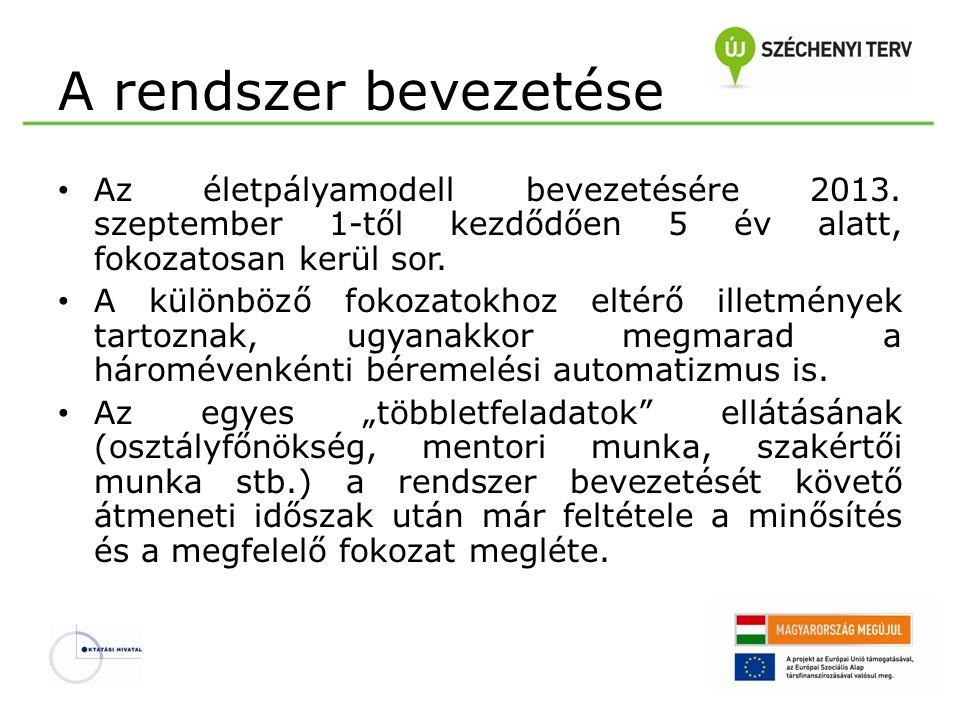A rendszer bevezetése Az életpályamodell bevezetésére 2013. szeptember 1-től kezdődően 5 év alatt, fokozatosan kerül sor.