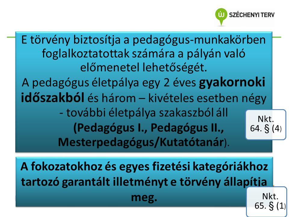 (Pedagógus I., Pedagógus II., Mesterpedagógus/Kutatótanár).