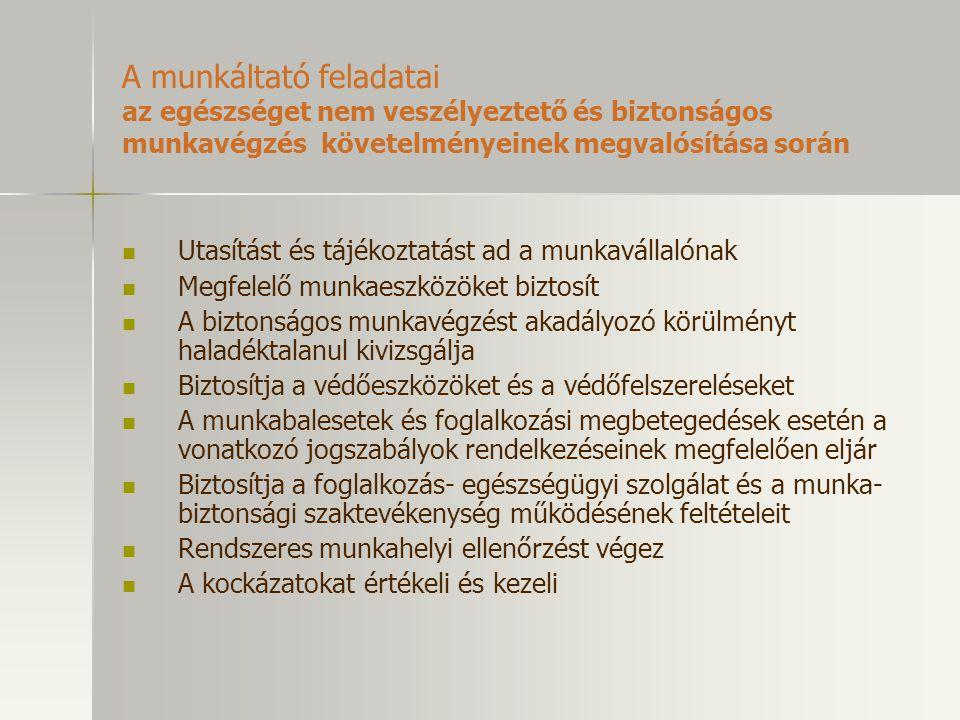 A munkáltató feladatai az egészséget nem veszélyeztető és biztonságos munkavégzés követelményeinek megvalósítása során