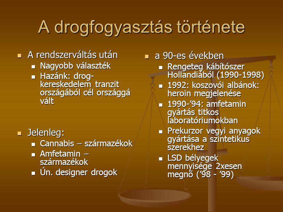 A drogfogyasztás története