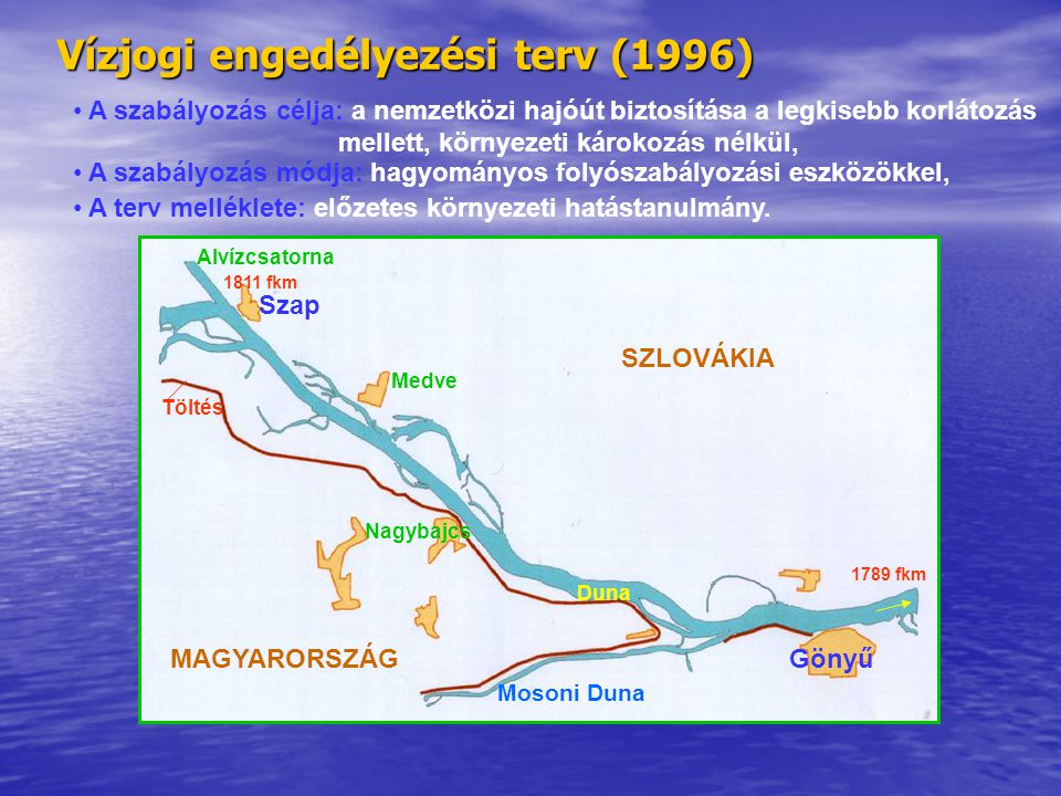 Vízjogi engedélyezési terv (1996)