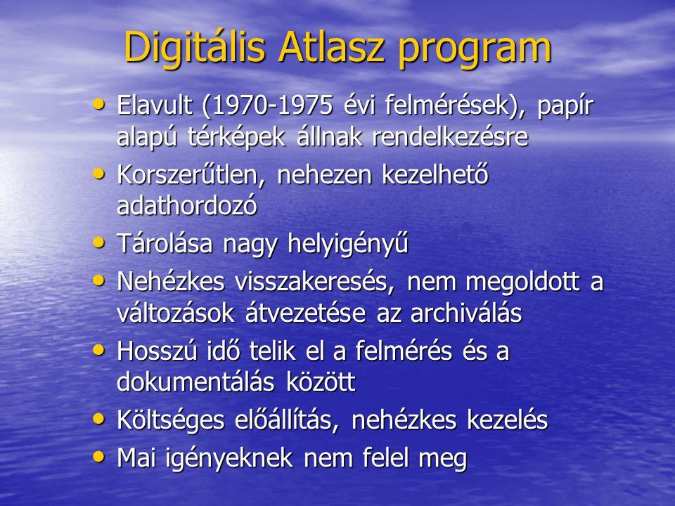 Digitális Atlasz program
