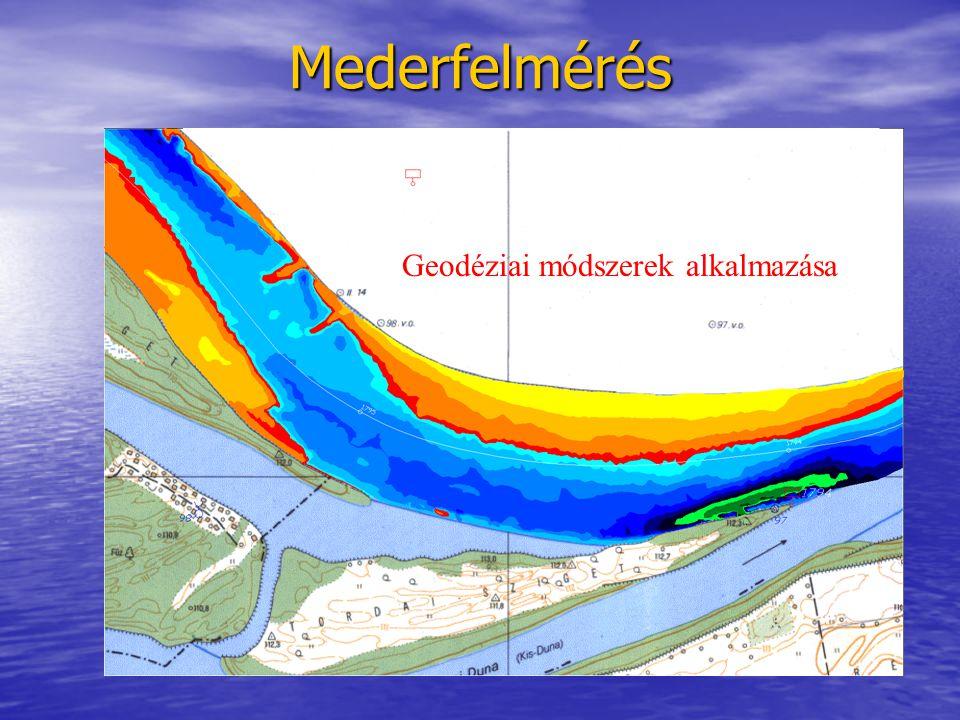 Mederfelmérés Geodéziai módszerek alkalmazása