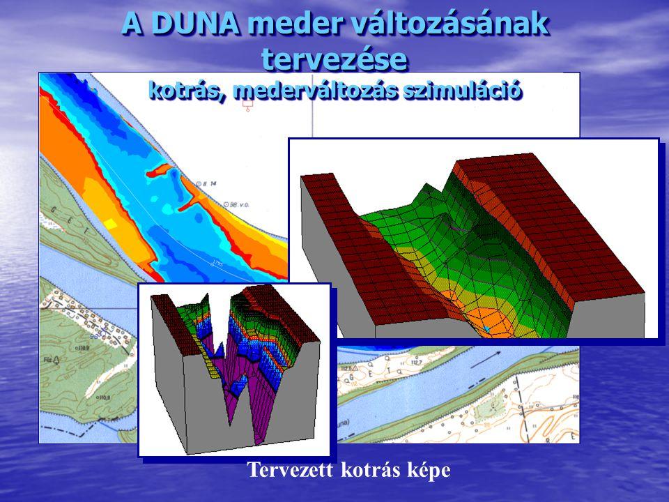 A DUNA meder változásának tervezése kotrás, mederváltozás szimuláció
