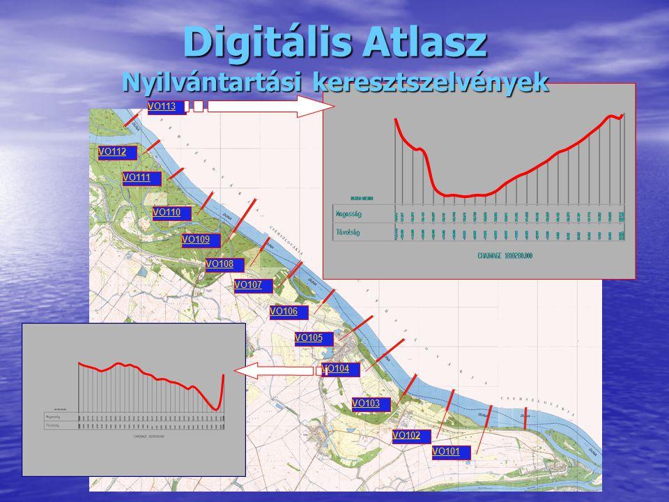 Digitális Atlasz Nyilvántartási keresztszelvények