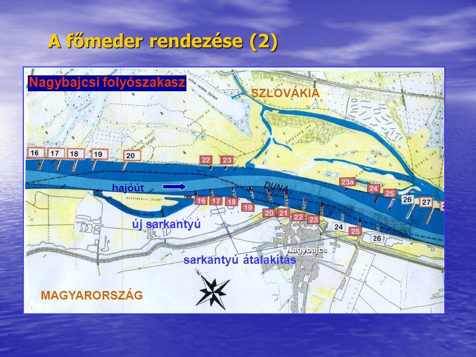 A főmeder rendezése (2) Nagybajcsi folyószakasz SZLOVÁKIA új sarkantyú
