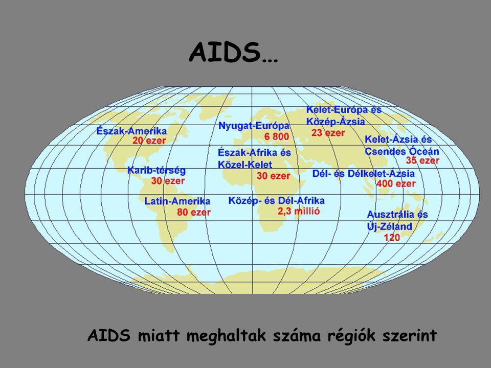 AIDS miatt meghaltak száma régiók szerint