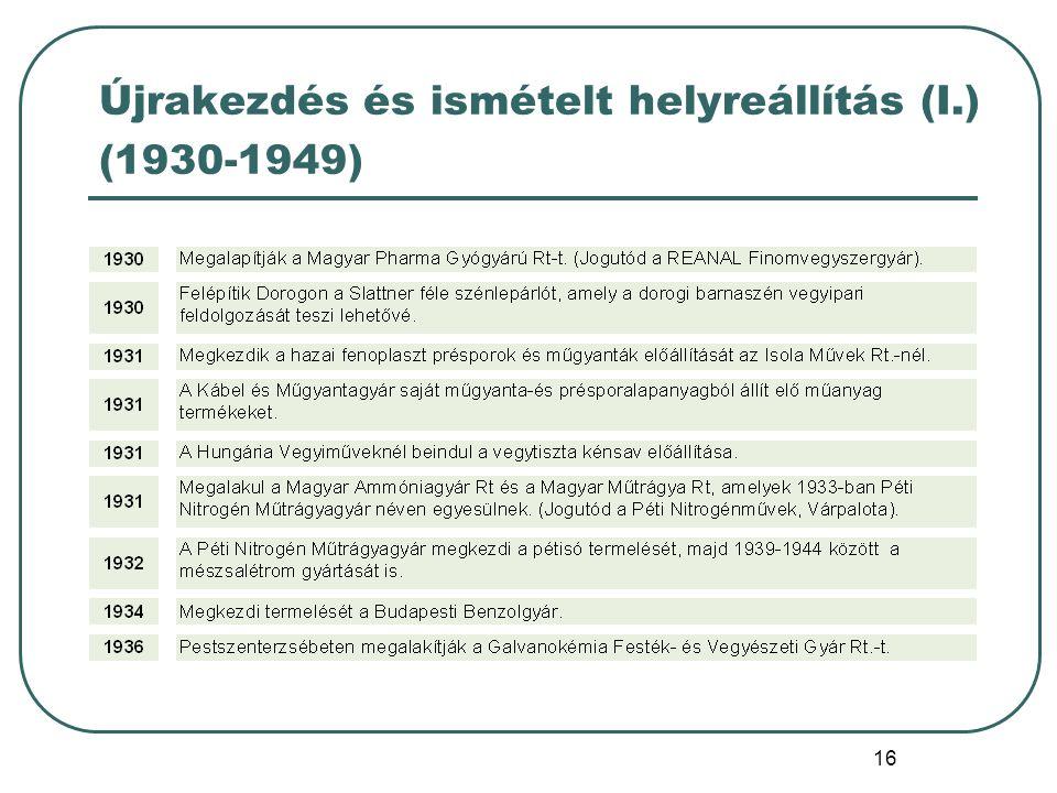 Újrakezdés és ismételt helyreállítás (I.) (1930-1949)