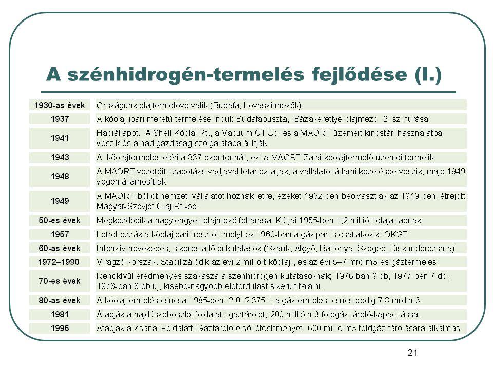 A szénhidrogén-termelés fejlődése (I.)