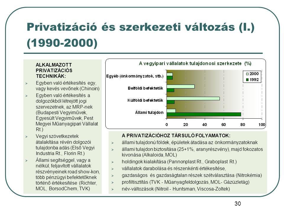 Privatizáció és szerkezeti változás (I.) (1990-2000)