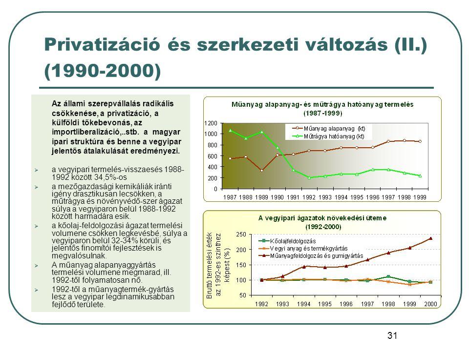 Privatizáció és szerkezeti változás (II.) (1990-2000)