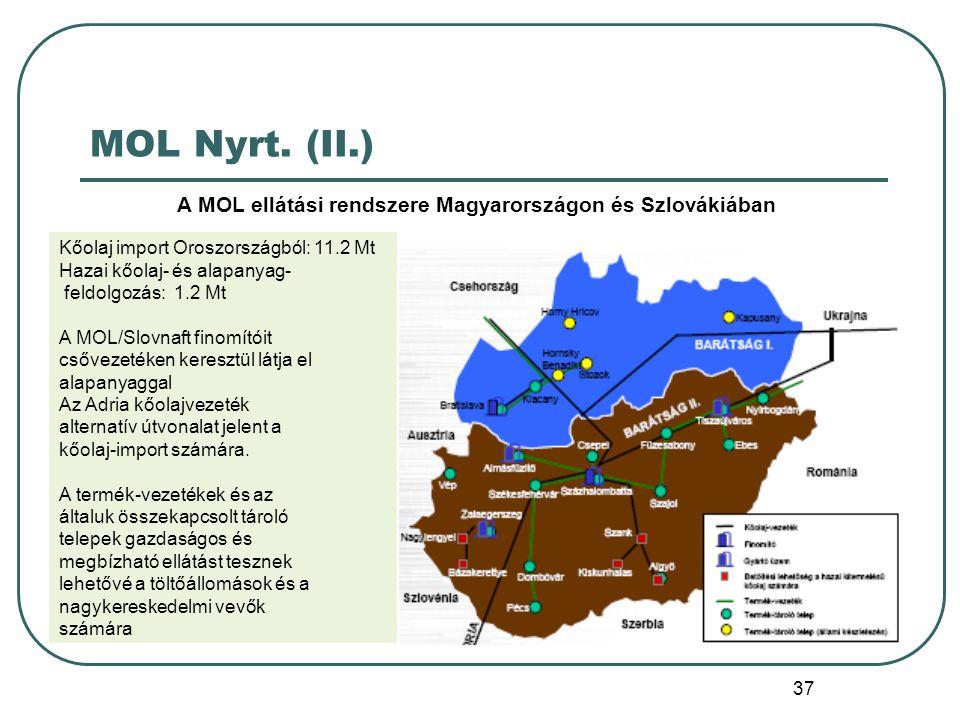 A MOL ellátási rendszere Magyarországon és Szlovákiában