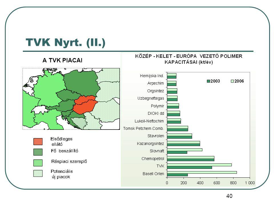 TVK Nyrt. (II.) A TVK PIACAI