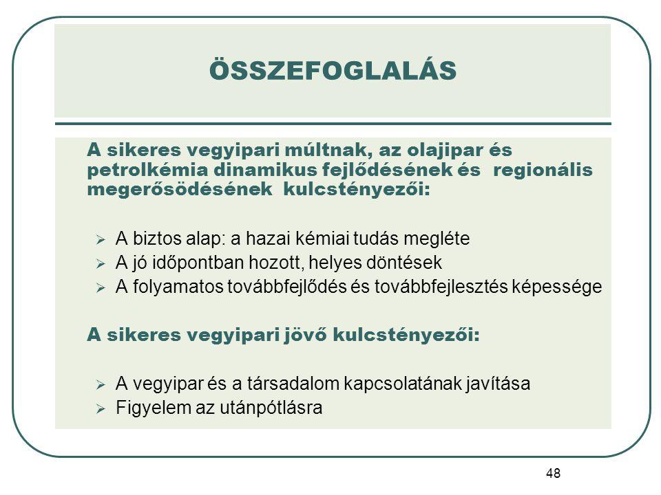 ÖSSZEFOGLALÁS A sikeres vegyipari múltnak, az olajipar és petrolkémia dinamikus fejlődésének és regionális megerősödésének kulcstényezői: