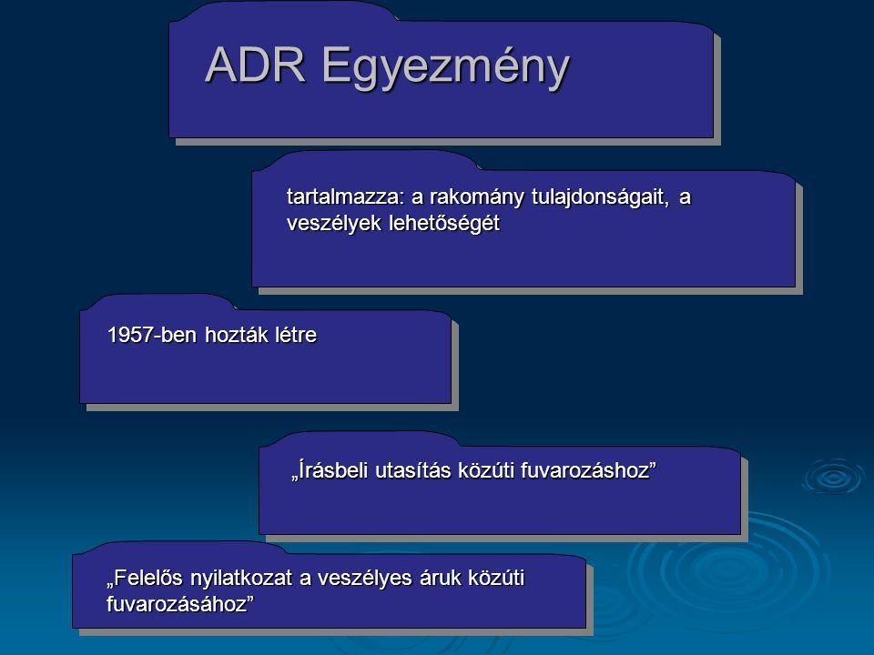 ADR Egyezmény tartalmazza: a rakomány tulajdonságait, a veszélyek lehetőségét. 1957-ben hozták létre.