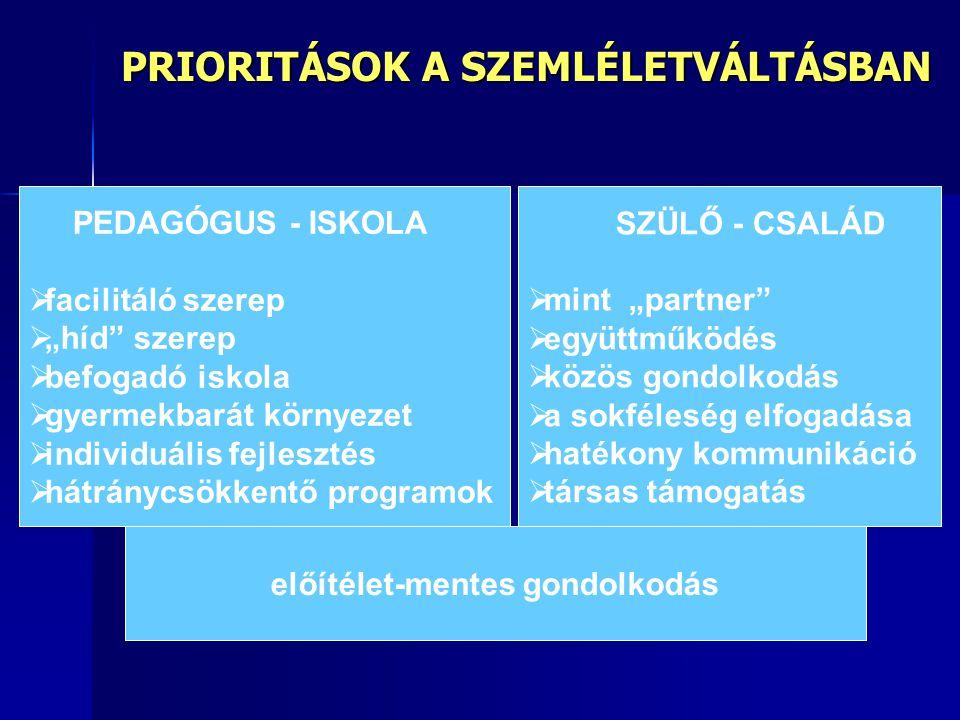 PRIORITÁSOK A SZEMLÉLETVÁLTÁSBAN