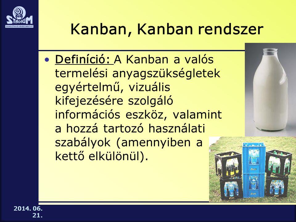Kanban, Kanban rendszer