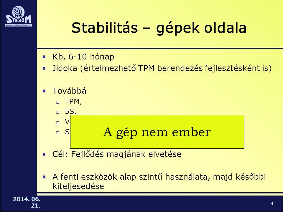 Stabilitás – gépek oldala