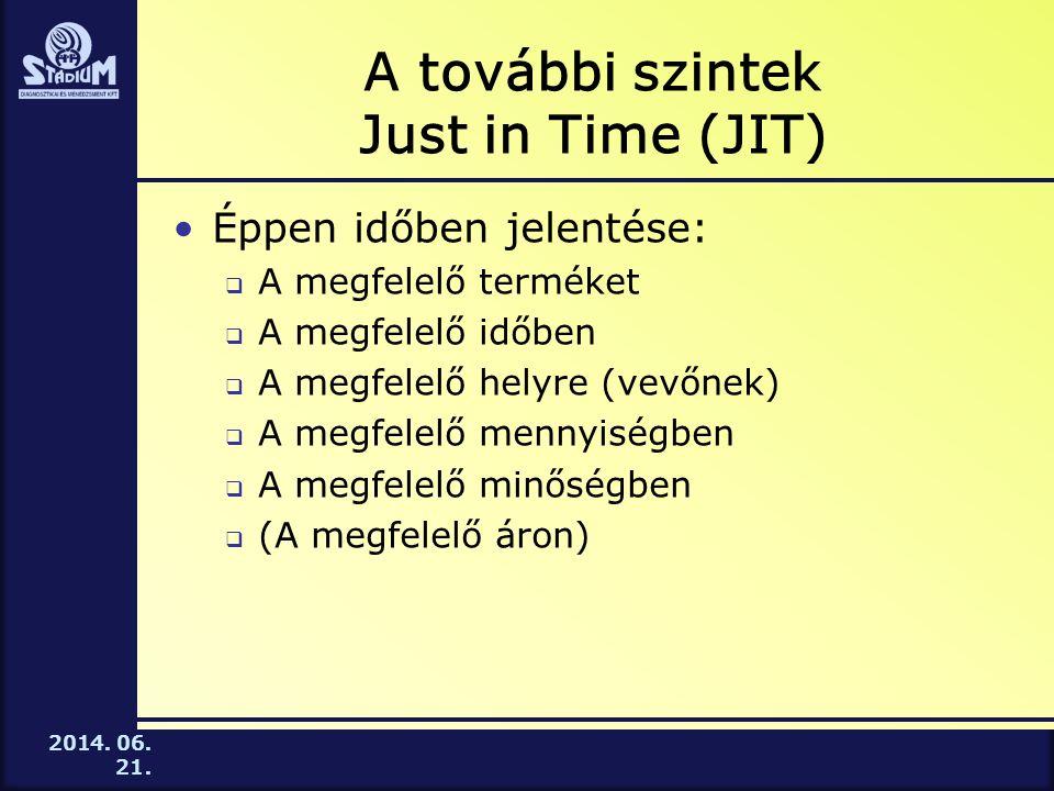 A további szintek Just in Time (JIT)