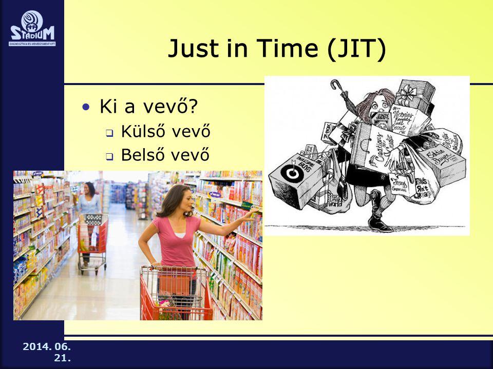 Just in Time (JIT) Ki a vevő Külső vevő Belső vevő