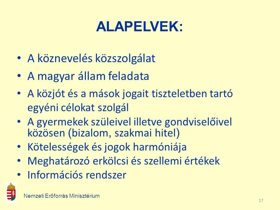 ALAPELVEK: A köznevelés közszolgálat A magyar állam feladata